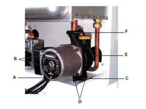 pump-body-replacement